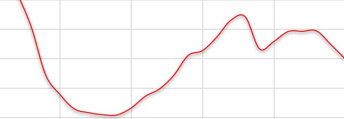 ukraine-gdp-1990-2015