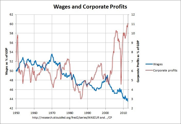 Про капіталізм – серйозно f2e71b898ba47